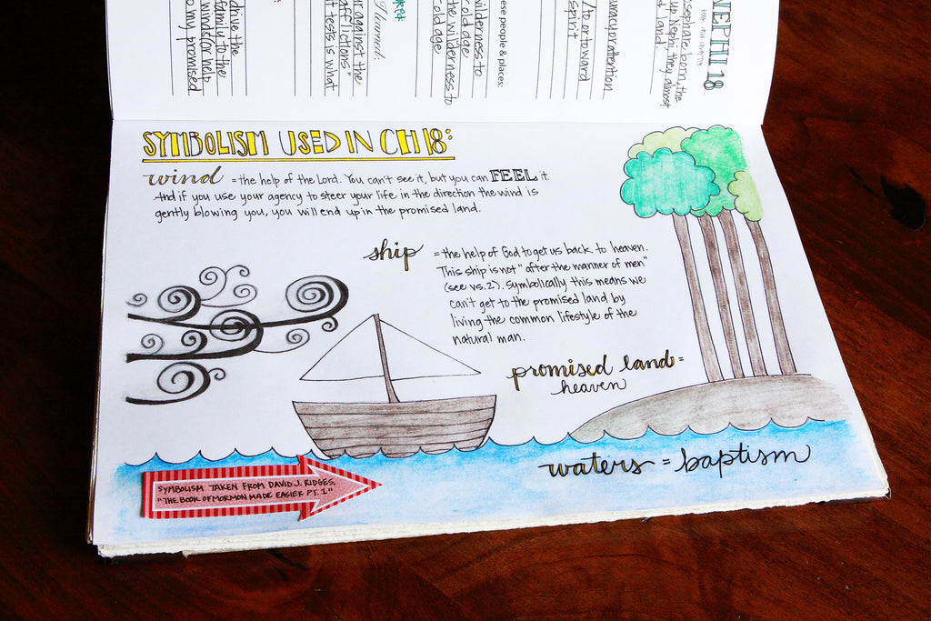My Personal Study Page and a FREEBIE Coloring Page for Scripture Journals