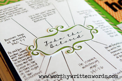 1 Nephi Character Labels - Worthy Written Words