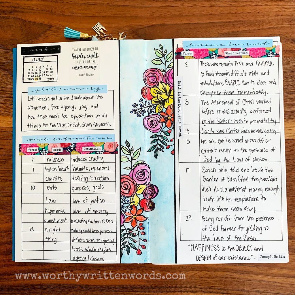 Wordy Bits: Research Sticker Sheet