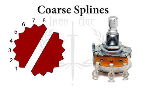 Iron Age Coarse Knurled Guitar Knob Potentiometers