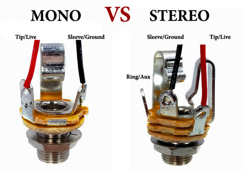 Mono vs Stereo Guitar Jacks, How To Install & Wire, Iron Age Guitar Accessories Blog