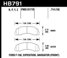 Hawk 14-16 Ford F-150 Performance Ceramic Street Front Brake Pads