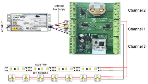 Plug & Play 3 Channel 0-10V Lighting Controller Setup
