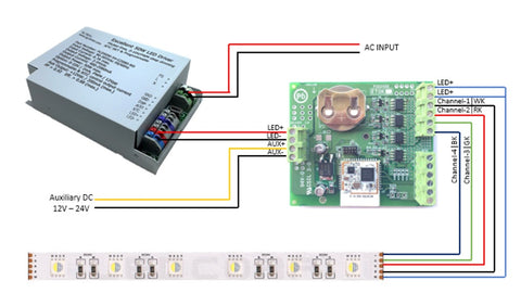 Plug & Play 4 Channel PWM Lighting Controller Setup