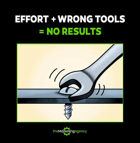 Use the Right Tools to Save your Marriage!