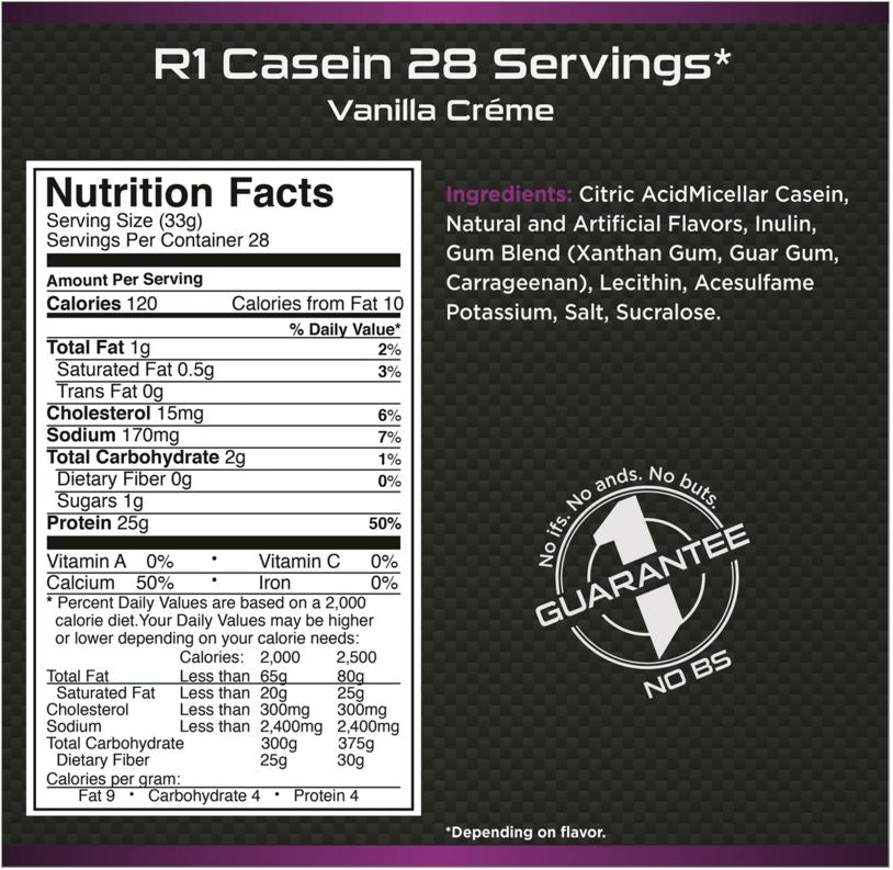 Rule 1 Casein Facts