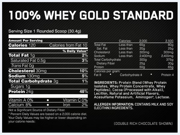 Optimum Nutrition Whey Gold Standard Facts