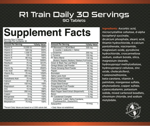 Rule 1 Train Daily Multi Vitamin Facts