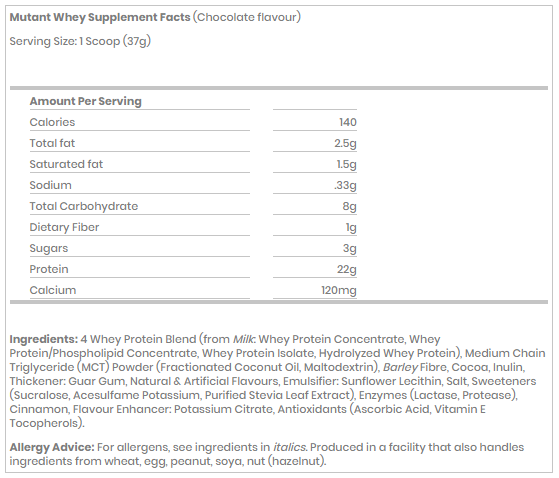 Mutant Whey 2Lb Facts