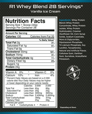 Rule 1 Whey Protein Facts