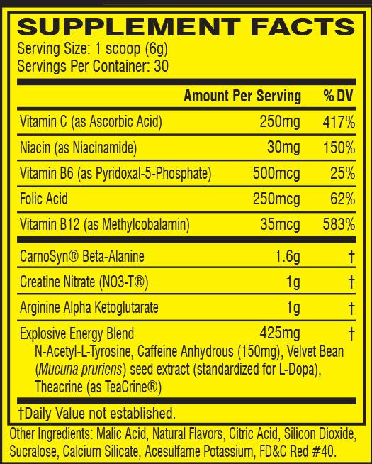 Cellucor C4 Facts