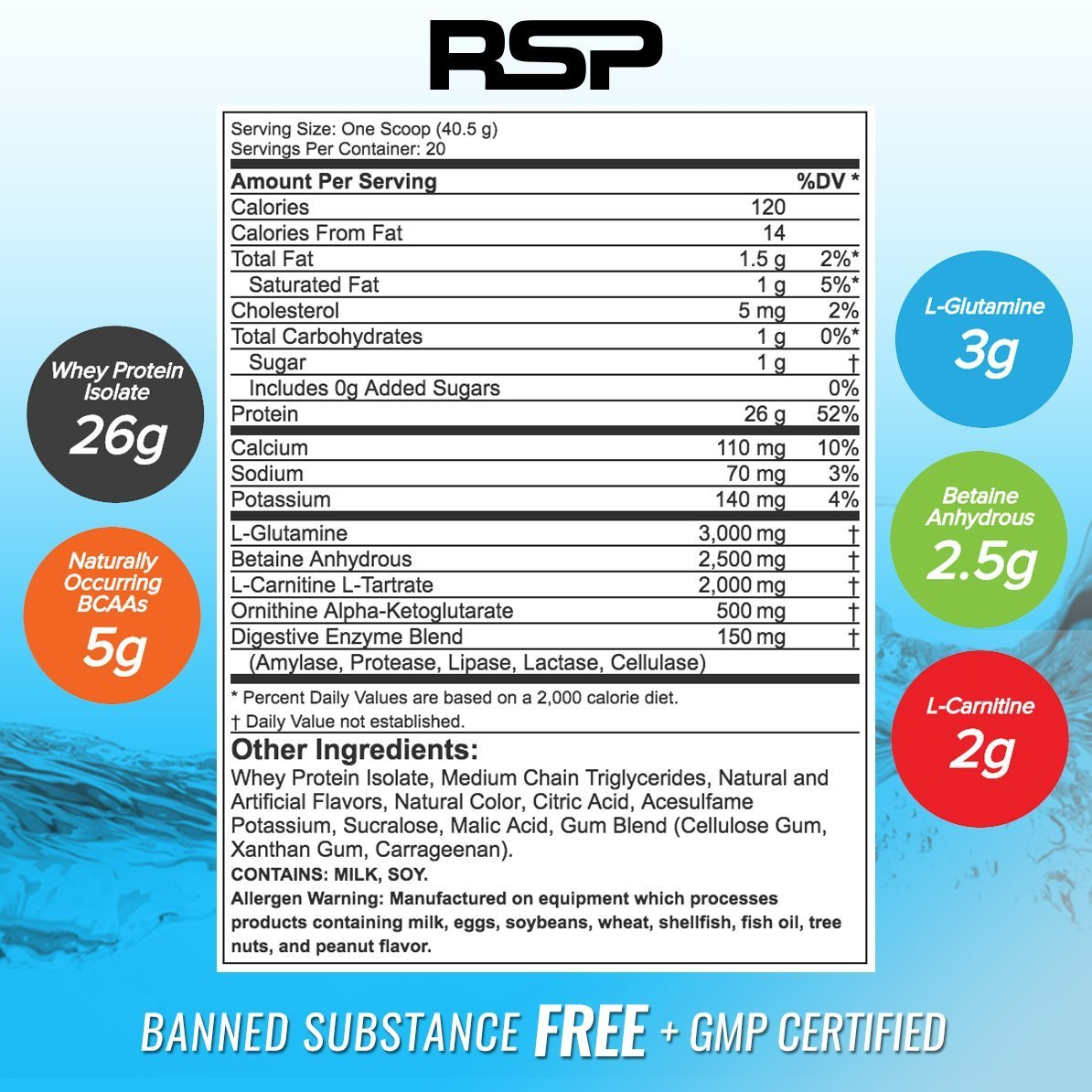 RSP IsoPost Recovery Formula Facts