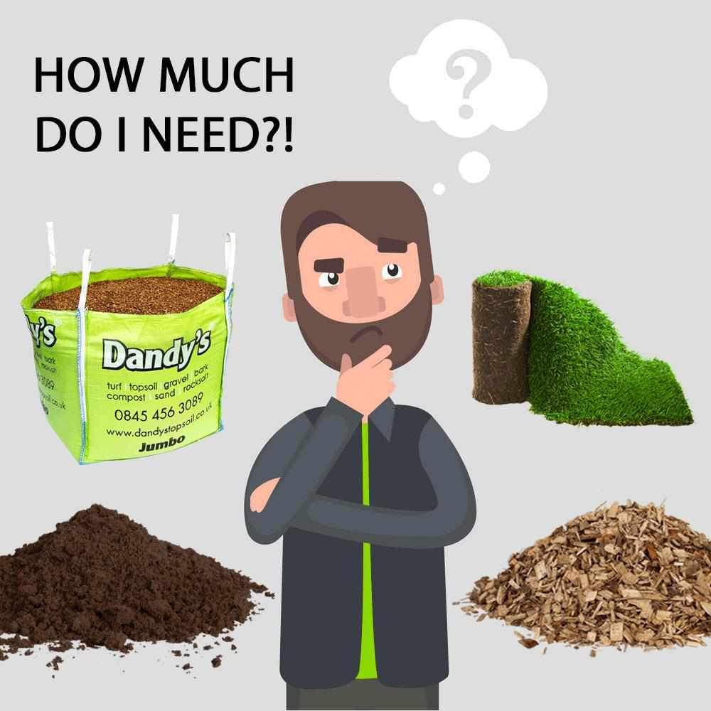 How much do I need?!