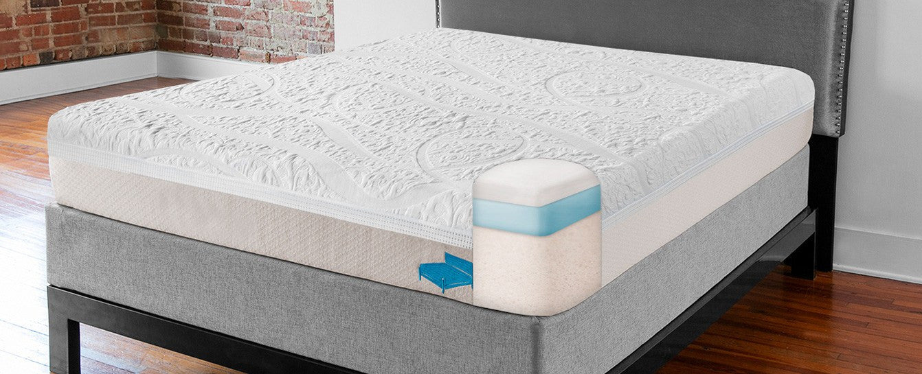 raymat mattress kensingtons products quilts textiles inch foam memory mattresses