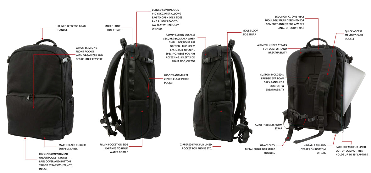 The Ranger Clamshell DSLR Backpack - Details