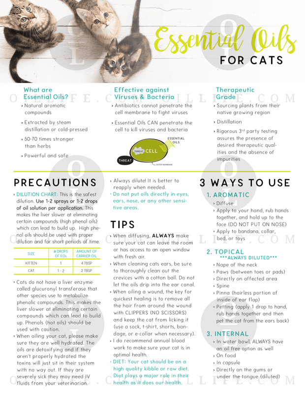 Essential Oils for Cats Tear Pad