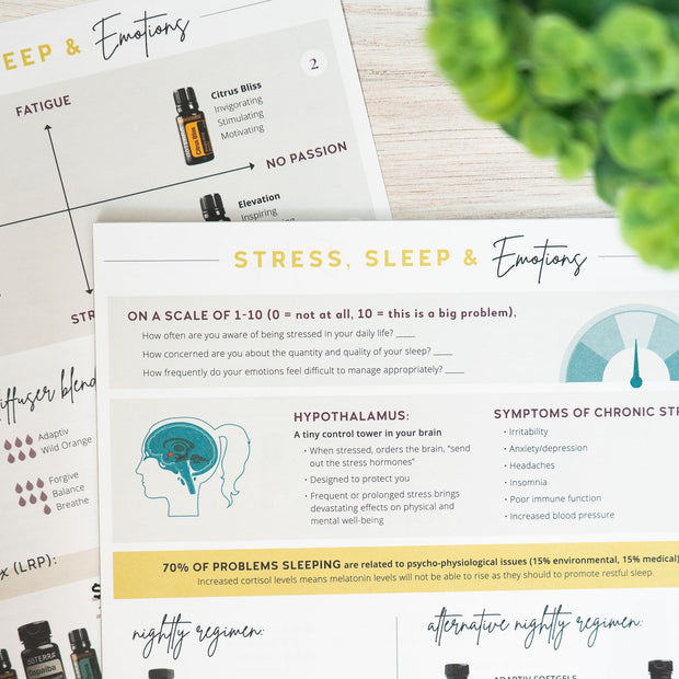 Stress, Sleep & Emotions Tear Pad