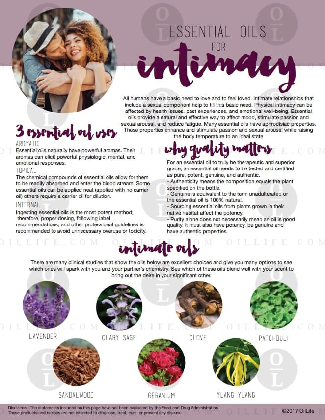 Essential Oils for Intimacy (25pk) - Oil Life