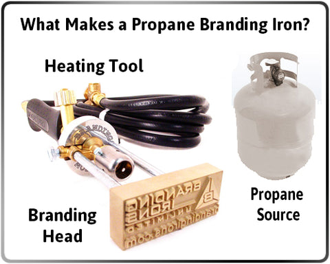 What Makes a Propane Branding Iron?