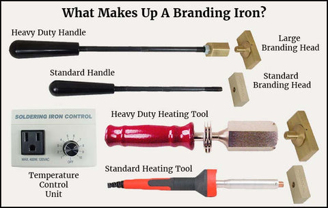 What Makes Up a Branding Iron? graphic