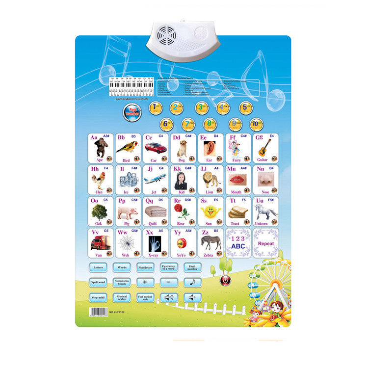 Munchkinz Hear and Learn All in One Alphabet and Numerical Educational Wall Chart