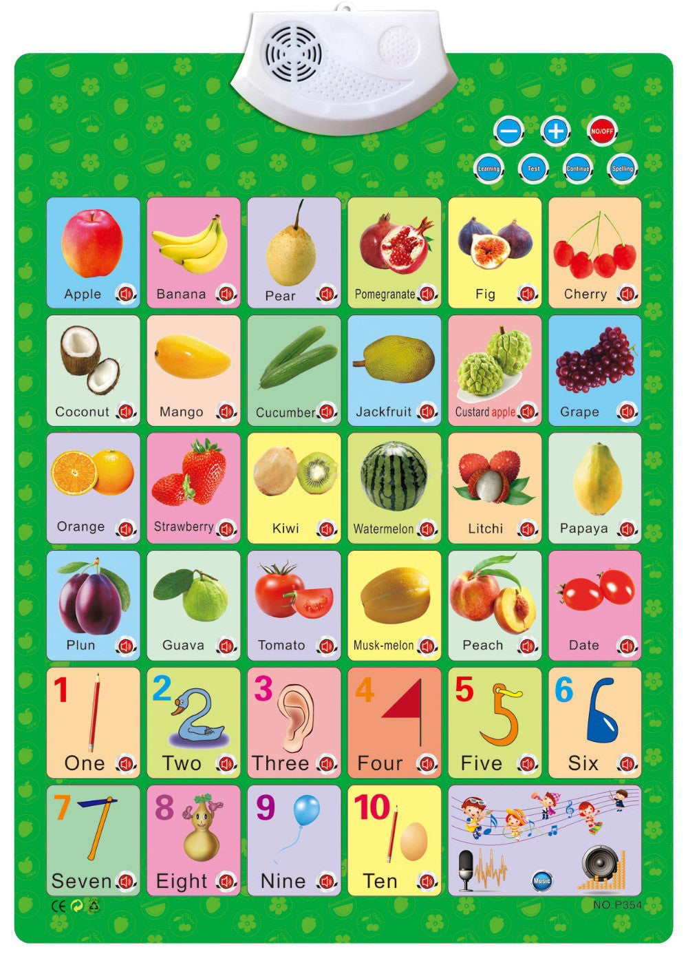 Munchkinz Hear and Learn Fruits and Number Educational Wall Chart
