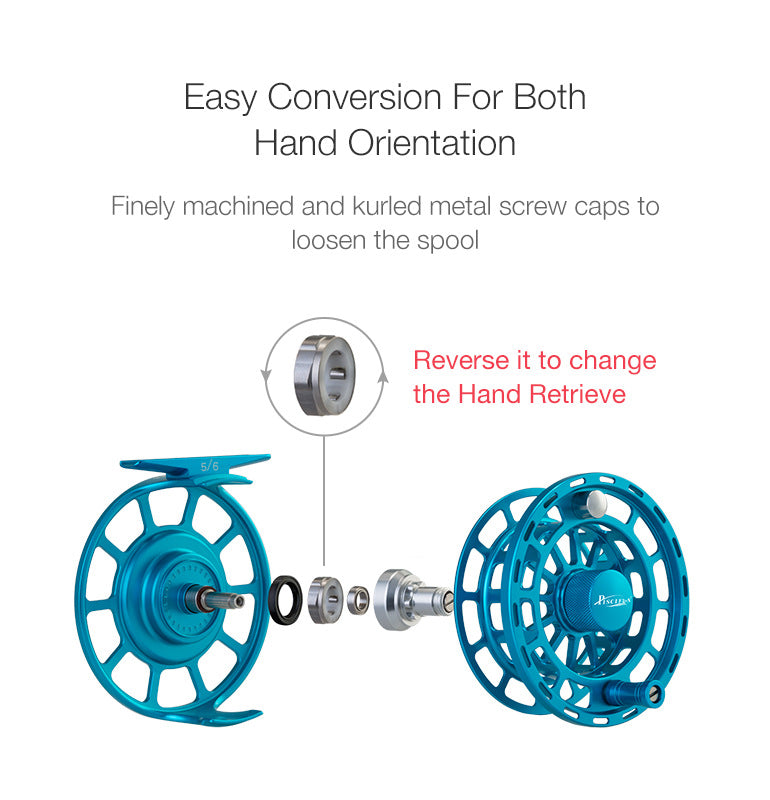 easy conversion for both hand orientation