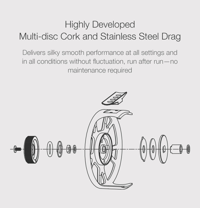 Highly developed muti-disc cork and stainless steel drag