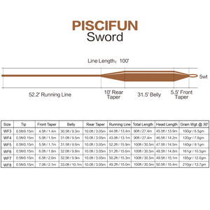 Piscifun® Sword Weight Forward Floating Fly Line