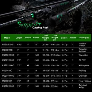 Piscifun® Serpent Casting Rod One Piece Baitcasting Rod (Only Delivered within the US)