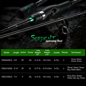 Piscifun® Serpent Spinning Rod Two Pieces (Only Delivered within the US)