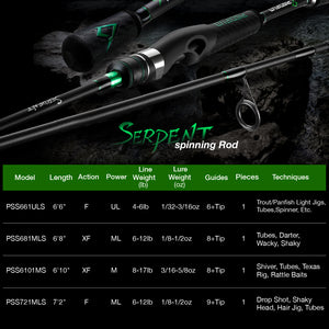 Piscifun® Serpent Spinning Rod One Piece Rod (Only Delivered within the US)