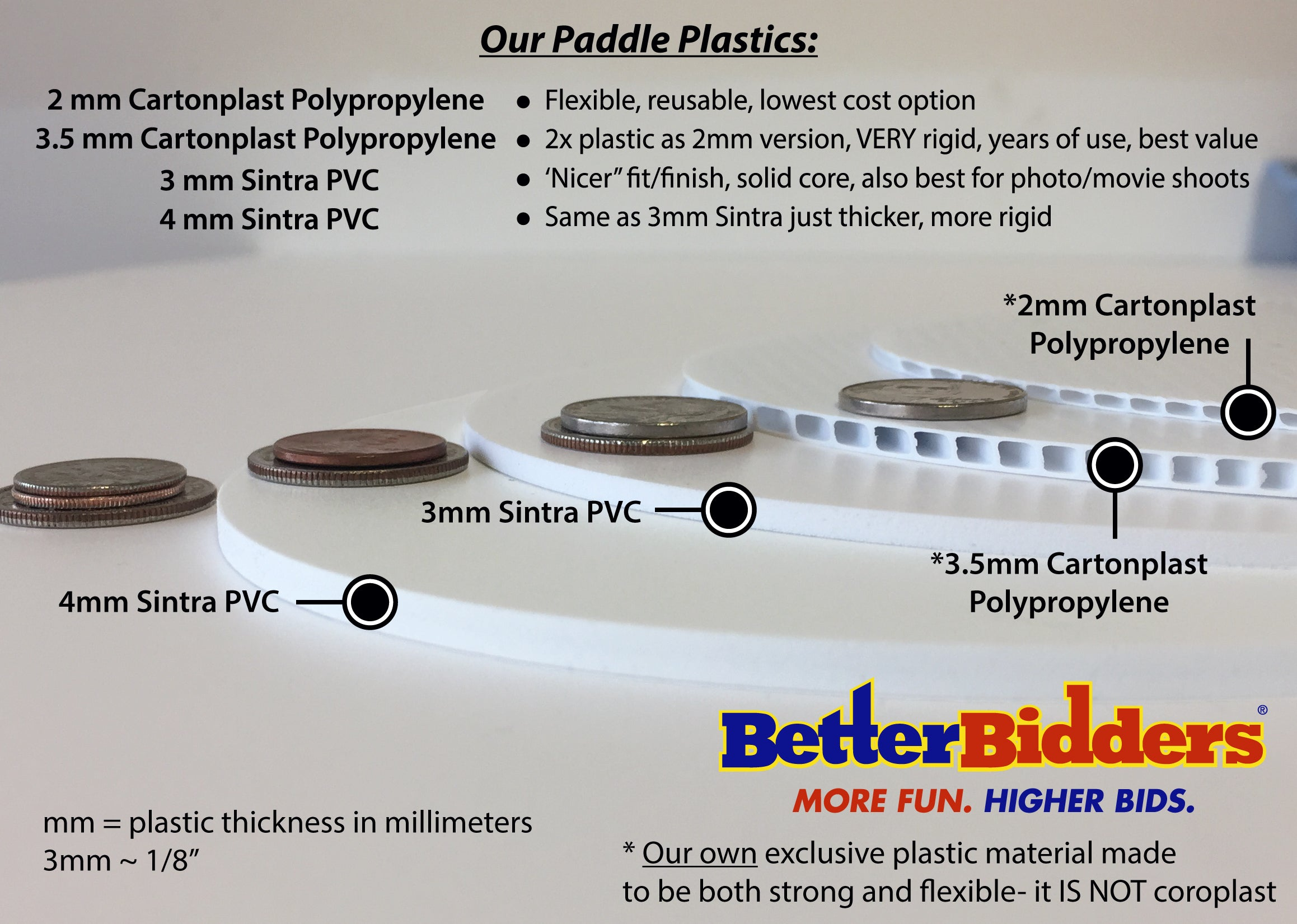 2mm Cartonplast, 3.5mm Cartonplast, 3mm Sintra (brand) PVC, 4mm Sintra (brand) PVC, Injection molded (High-Impact polystyrene) are all plastics we use to produce all of our rigid paddle and signage products. Better materials make for better products!