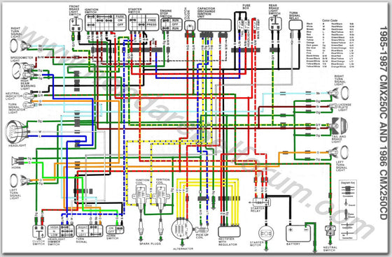 cmx250c wiring diagram 1985 schematic diagrams rh ogmconsulting co