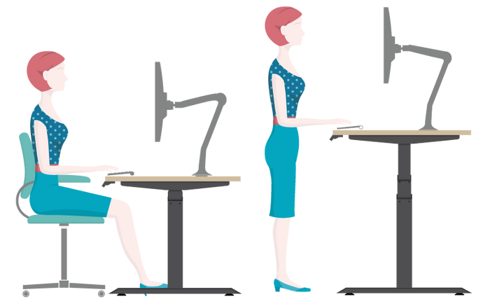Ergonomic Resources for Work From Home Staff