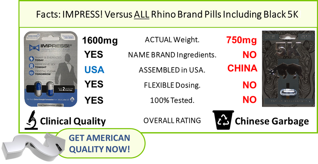 image for rhino rush solo 50 reviews link to buy impress 1600 the best supplement for men