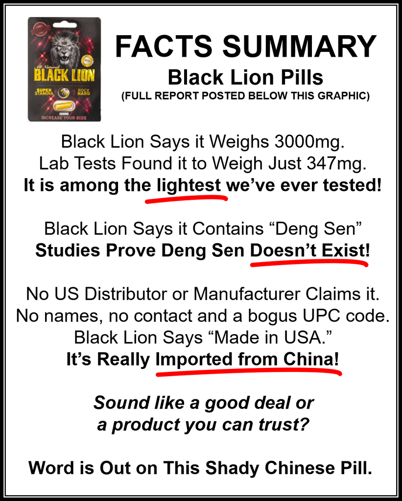 Facts from clinical Black Lion Pill Review featuring lab and research data on ingredients