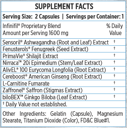 impress facts.  impress supplement facts panel.