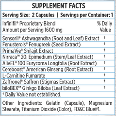 IMPRESS SUPPLEMENT FACTS PANEL