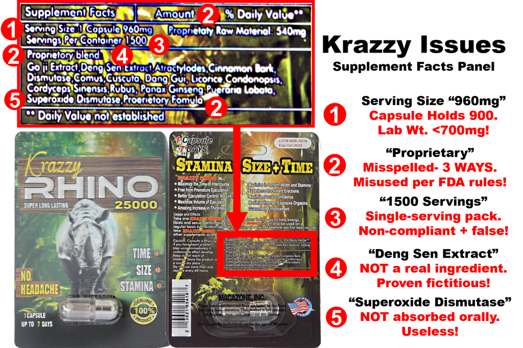 Image of Krazzy Rhino supplement facts panel showing multiple quality control issues.