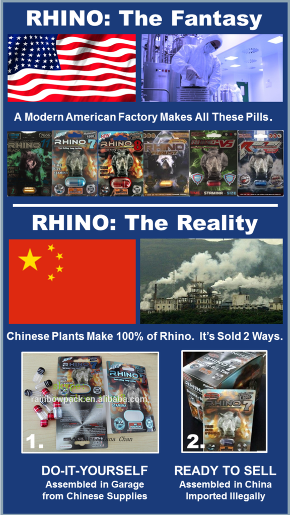 Graphic for Rhino pill review that shows country of origin and homemade pills