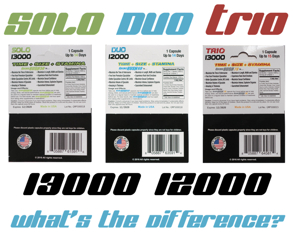 Image for rhino rush 50 pill reviews includes image of rhino rush 12000 duo and trio 13000