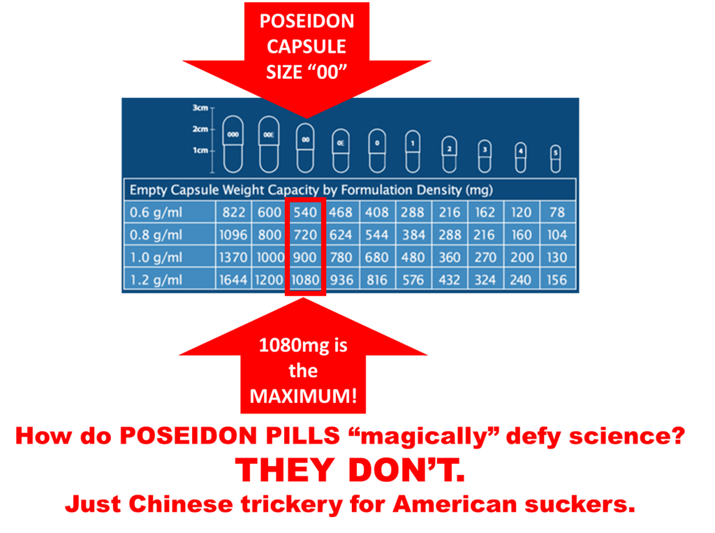 capacity chart proving poseidon platinum 3500 and 10000 list impossible ingredient weights