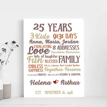 Family Love Anniversary Custom Canvas Set