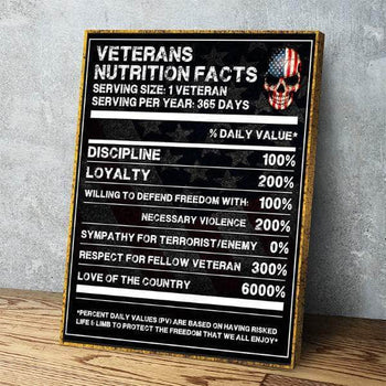 Veterans Nutrition Facts Canvas Set