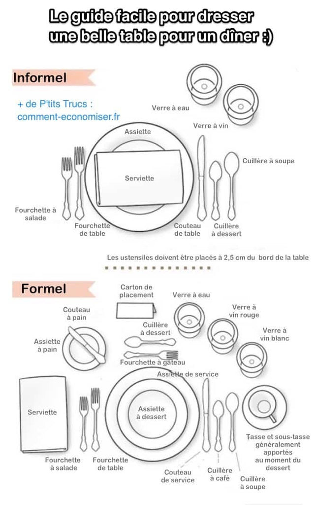 L art de dresser une belle table le guide complet en 5 for Position des verres sur une table