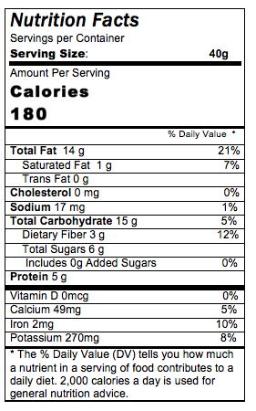 nutrition-grams-granola