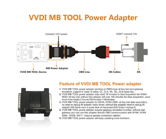 XHORSE MERCEDES W164 GATEWAY ADAPTER FOR VVDI MB