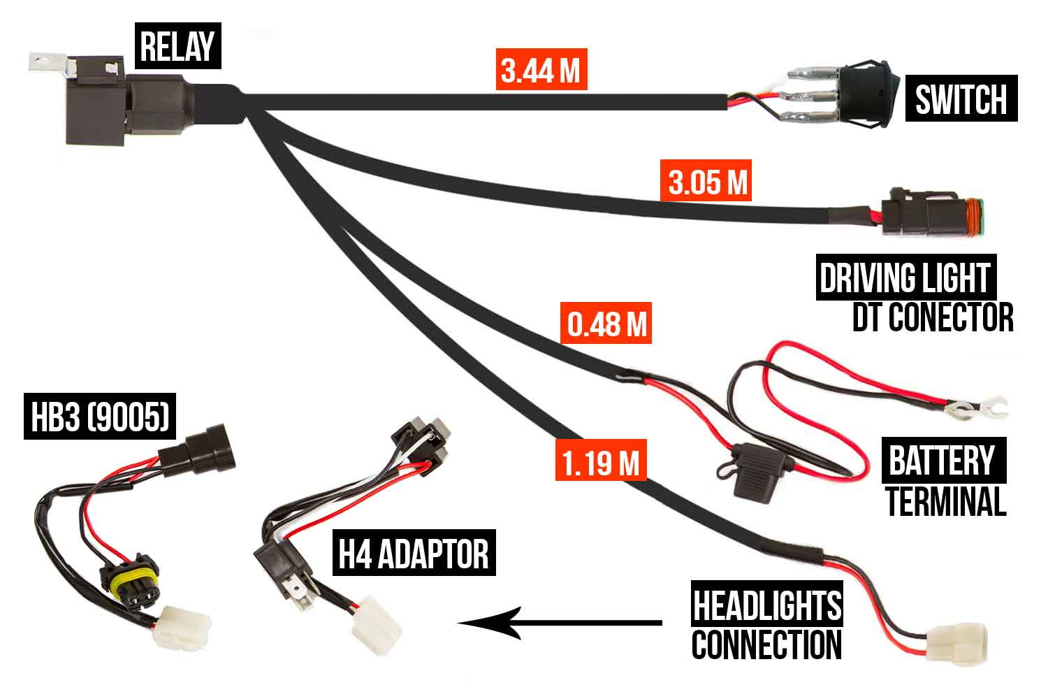 H4 Hb3 Wiring Harness For Led Driving Lights Gemtek Australia Jeep Light Diagram 05 9005
