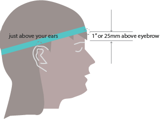 how to measure head for helmet size